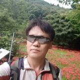 sae426 photo